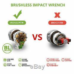 Brushless motor Automatic Cordless Blind Rivet Gun for Bosch 18V Li-ion Battery
